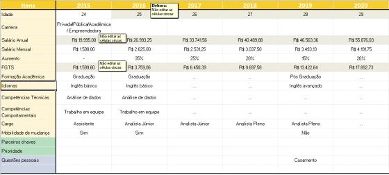 Template_Plano de Carreira_v201509_v0